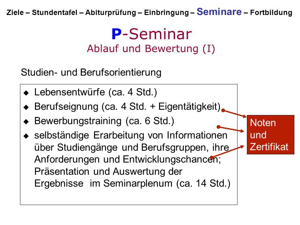 P-Seminar Ablauf und Bewertung (I)