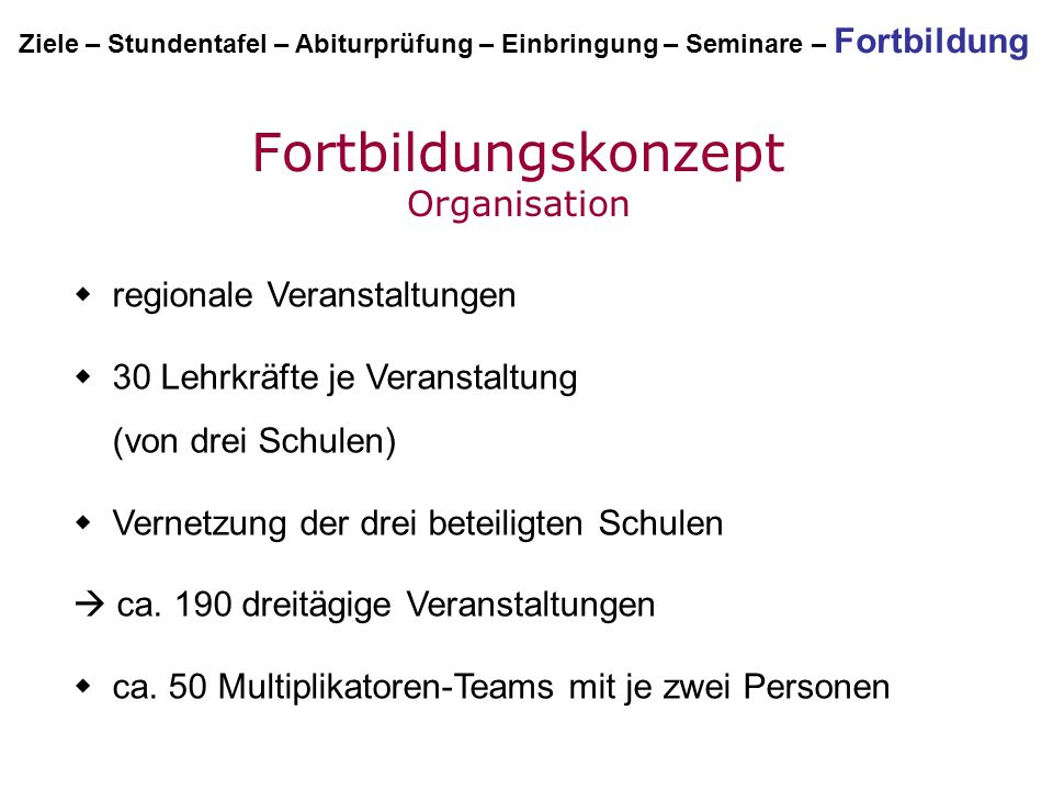 Fortbildungskonzept Organisation