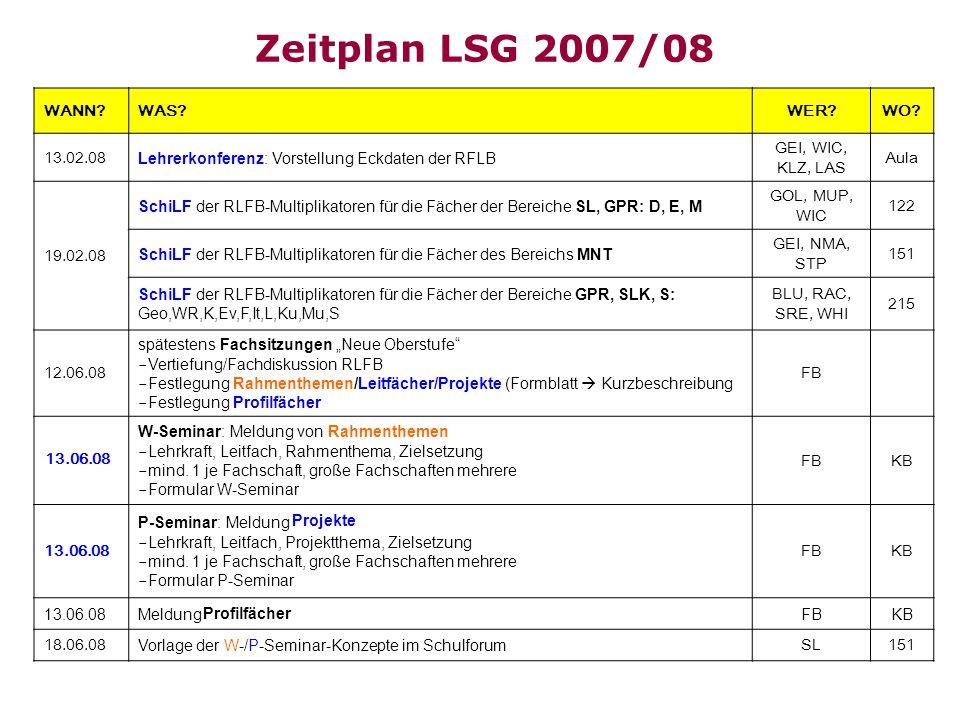 Zeitplan LSG 2007/08 WANN WAS WER WO 13.02.08