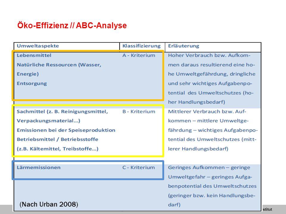 Öko-Effizienz // ABC-Analyse