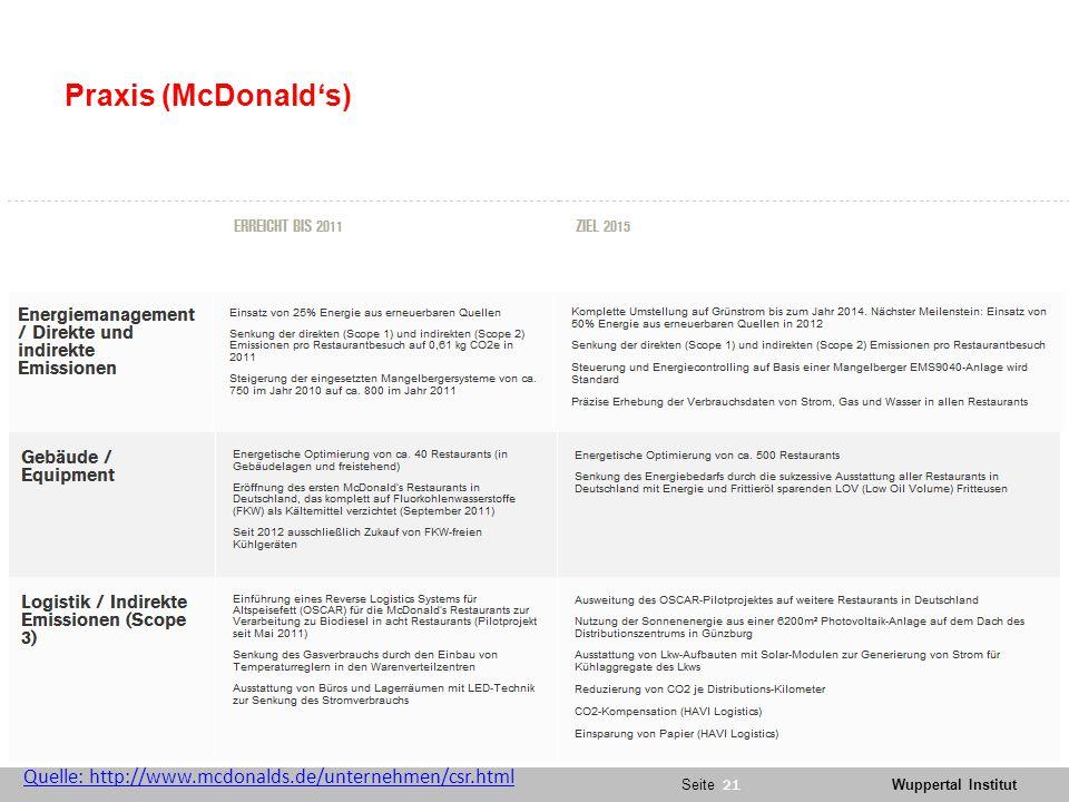 08.05.2015 Melanie Lukas Praxis (McDonald's) Quelle: http://www.mcdonalds.de/unternehmen/csr.html