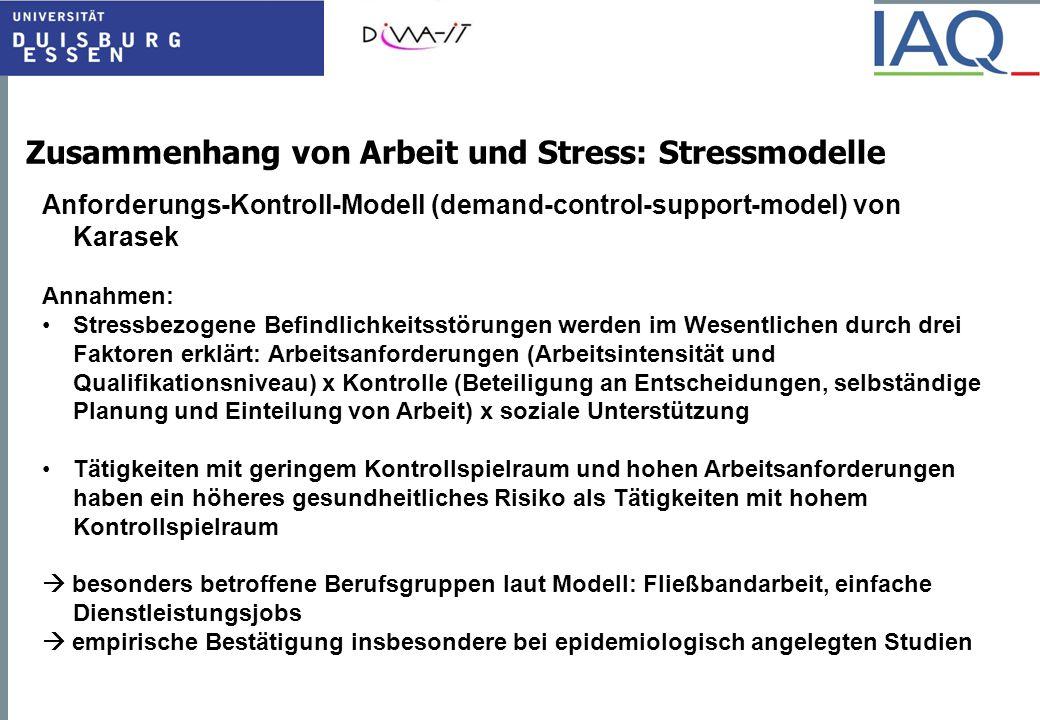Zusammenhang von Arbeit und Stress: Stressmodelle