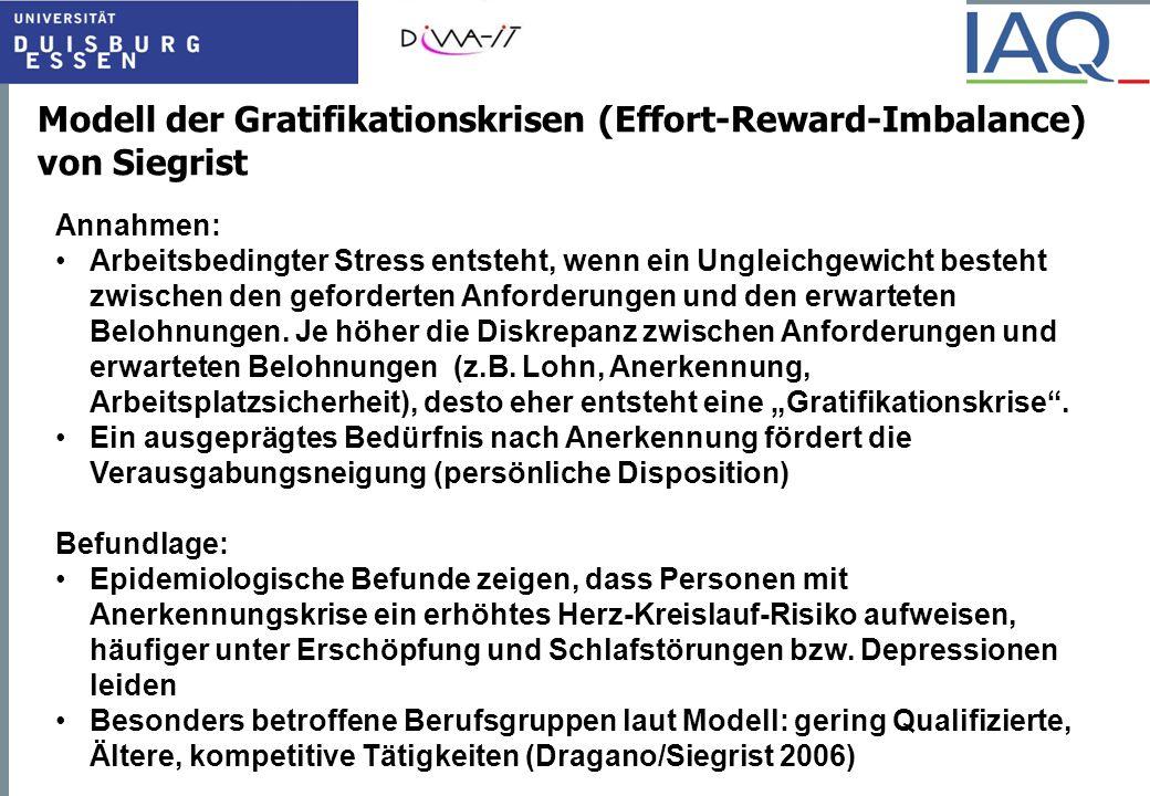 Modell der Gratifikationskrisen (Effort-Reward-Imbalance) von Siegrist