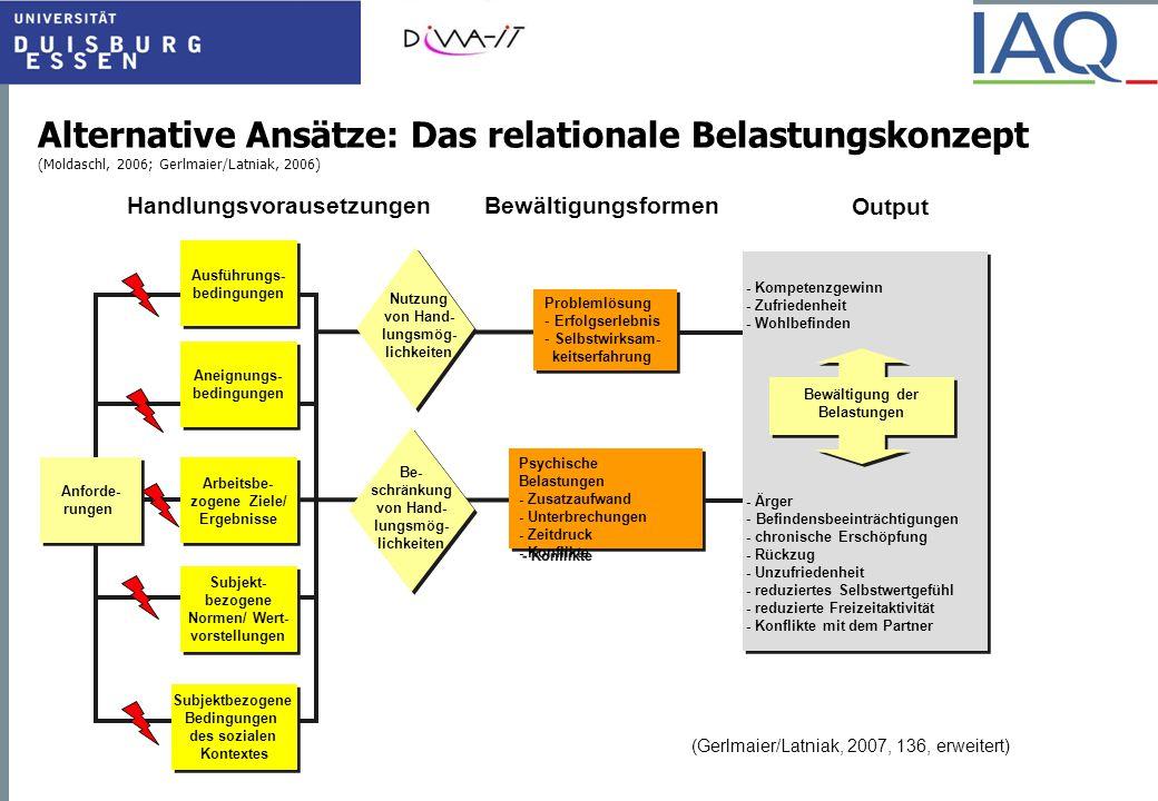 Alternative Ansätze: Das relationale Belastungskonzept (Moldaschl, 2006; Gerlmaier/Latniak, 2006)