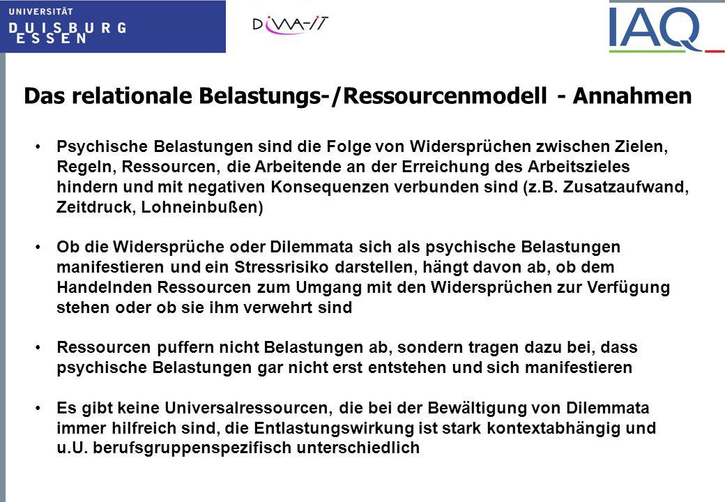 Das relationale Belastungs-/Ressourcenmodell - Annahmen