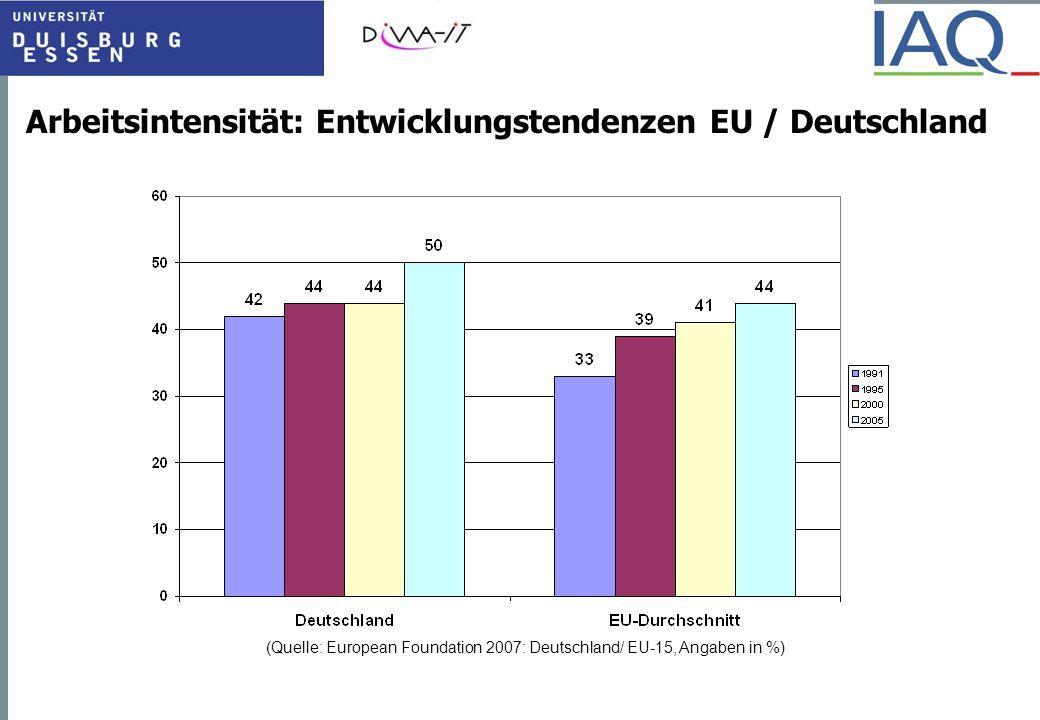 Arbeitsintensität: Entwicklungstendenzen EU / Deutschland