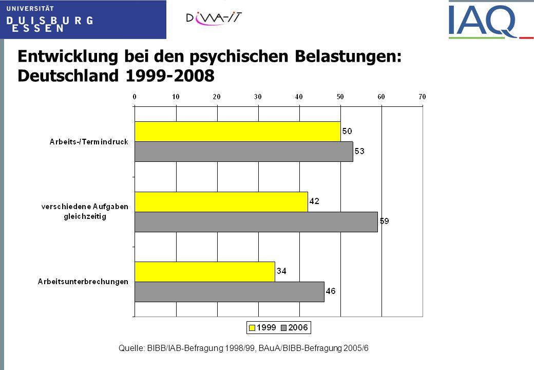 Entwicklung bei den psychischen Belastungen: Deutschland 1999-2008
