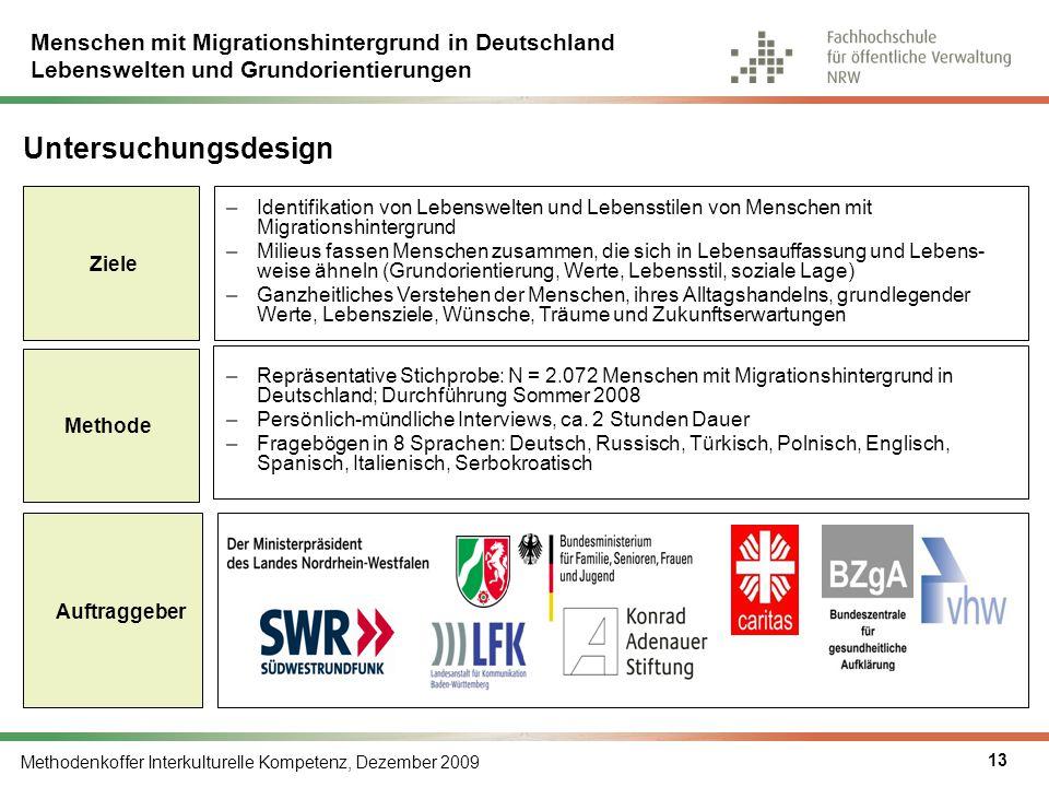 Untersuchungsdesign Identifikation von Lebenswelten und Lebensstilen von Menschen mit Migrationshintergrund.