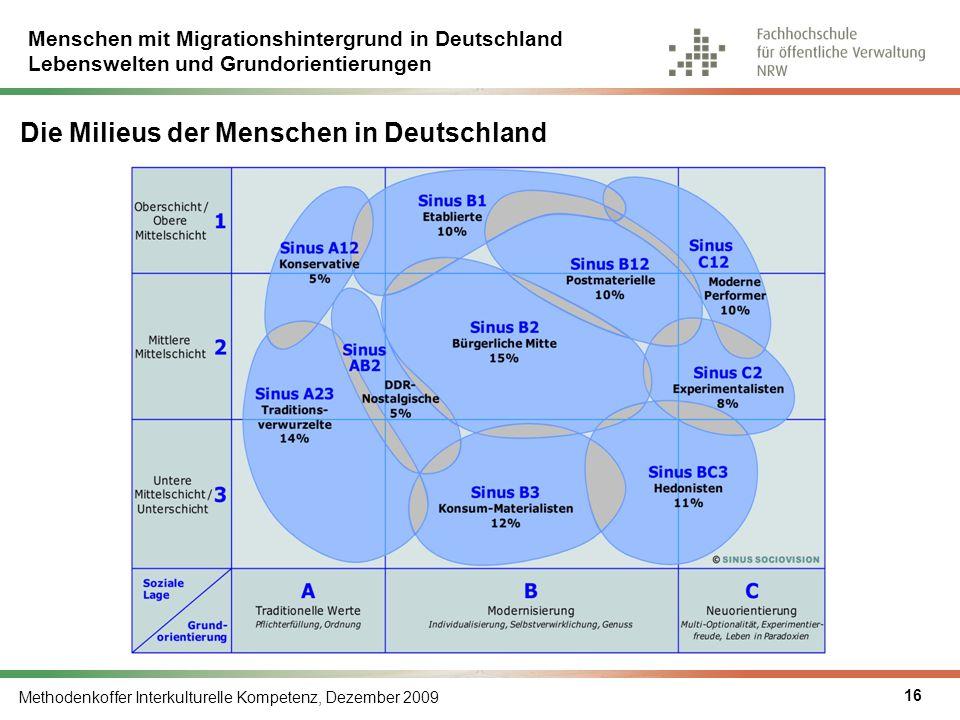 Die Milieus der Menschen in Deutschland