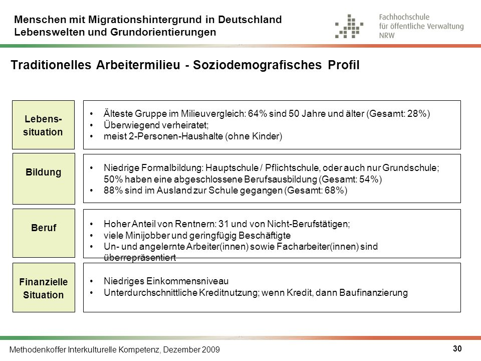 Traditionelles Arbeitermilieu - Soziodemografisches Profil