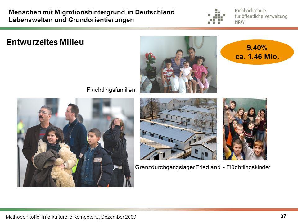 Grenzdurchgangslager Friedland - Flüchtlingskinder