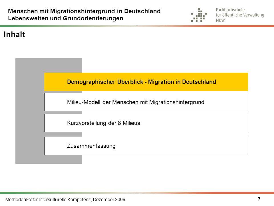 Inhalt Demographischer Überblick - Migration in Deutschland