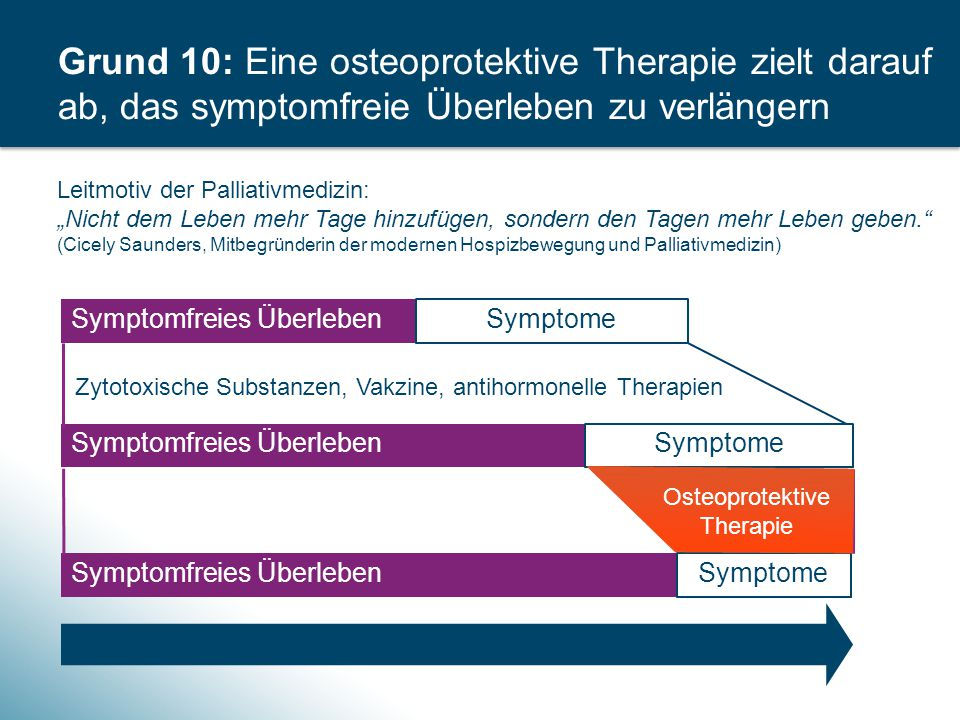 Osteoprotektive Therapie