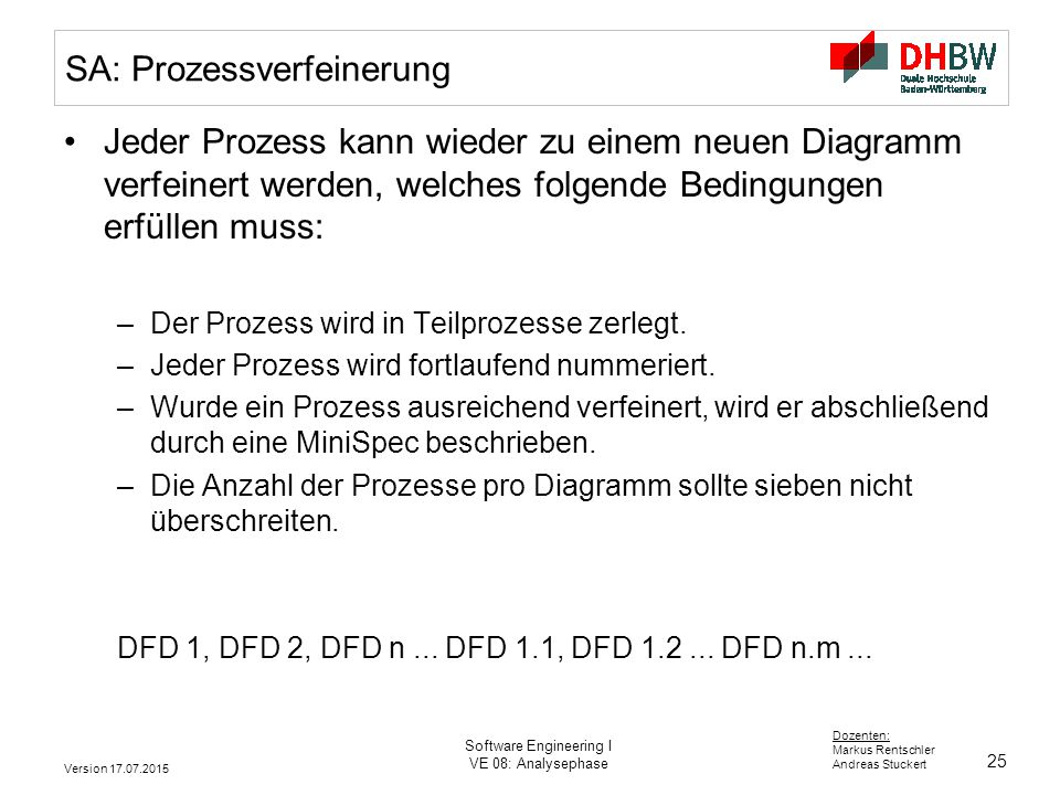 SA: Prozessverfeinerung