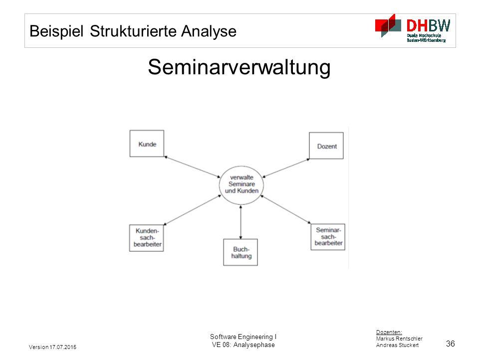 Beispiel Strukturierte Analyse