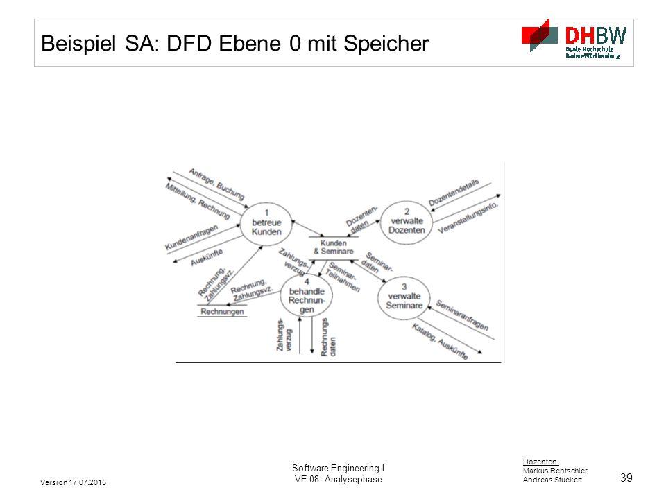 Beispiel SA: DFD Ebene 0 mit Speicher