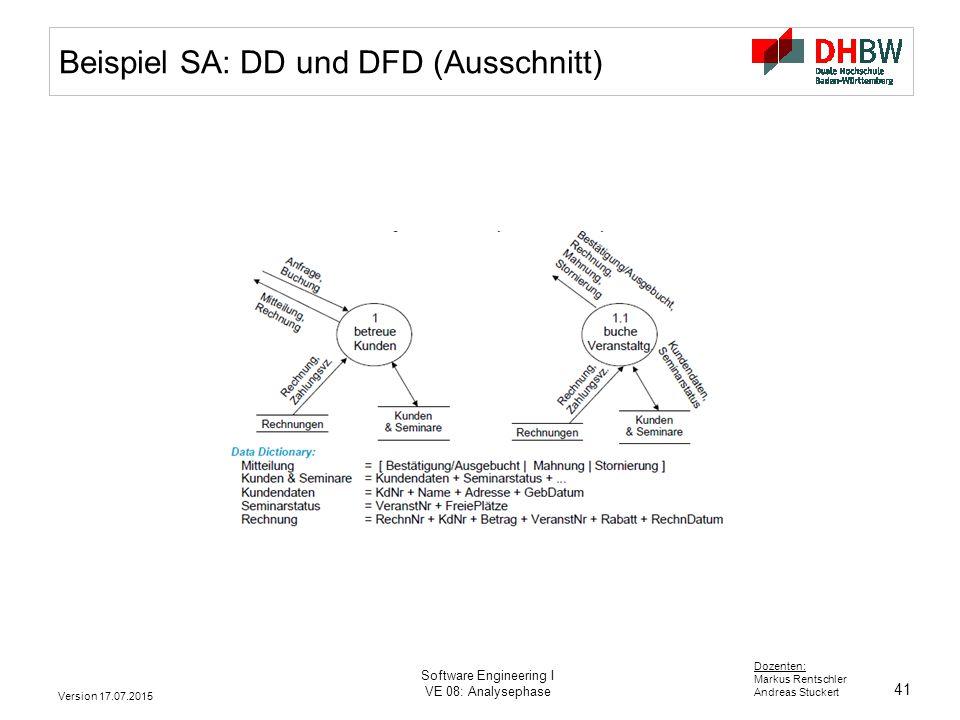 Beispiel SA: DD und DFD (Ausschnitt)