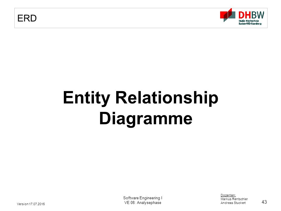 Entity Relationship Diagramme