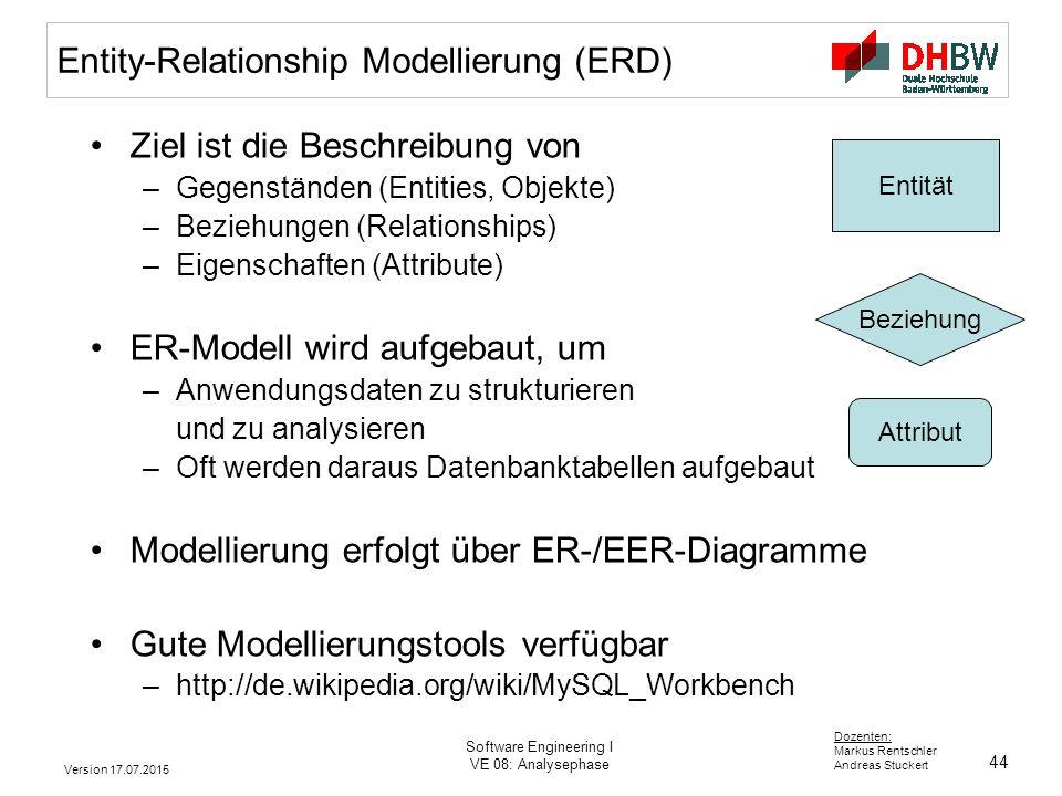 Entity-Relationship Modellierung (ERD)