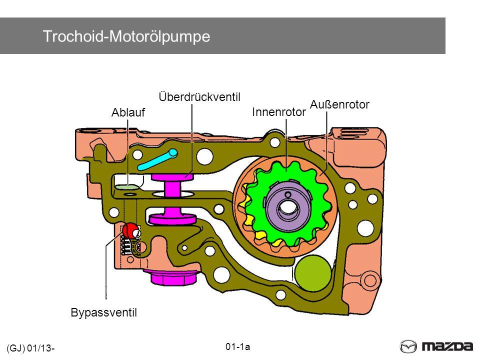 Trochoid-Motorölpumpe