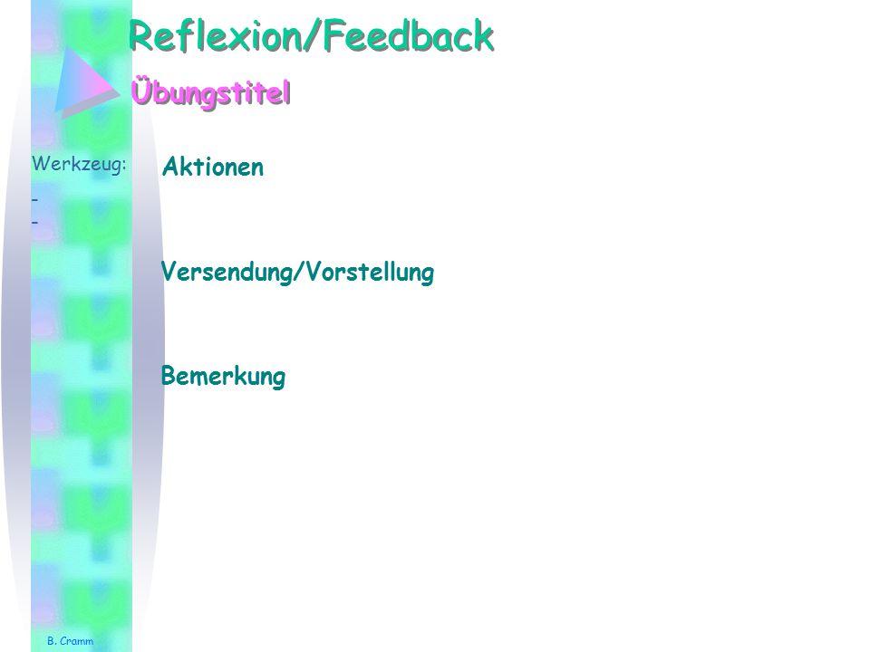Reflexion/Feedback Übungstitel Aktionen Versendung/Vorstellung