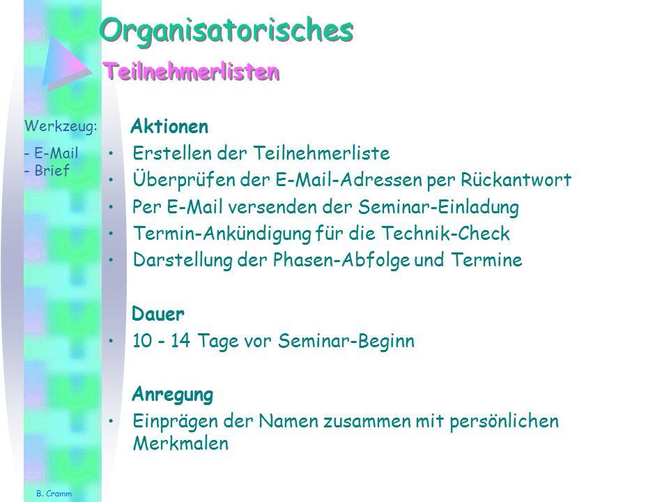 Organisatorisches Teilnehmerlisten Aktionen