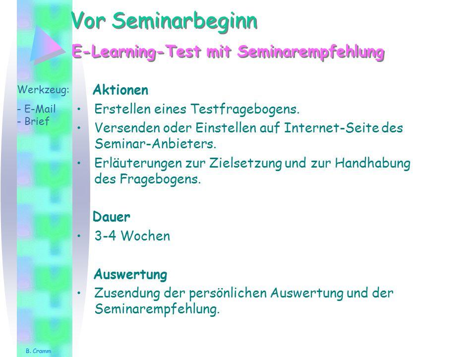 Vor Seminarbeginn E-Learning-Test mit Seminarempfehlung Aktionen