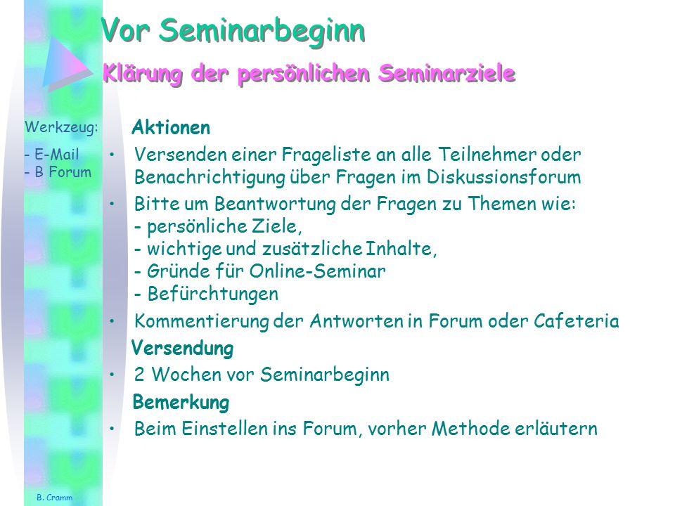 Vor Seminarbeginn Klärung der persönlichen Seminarziele Aktionen