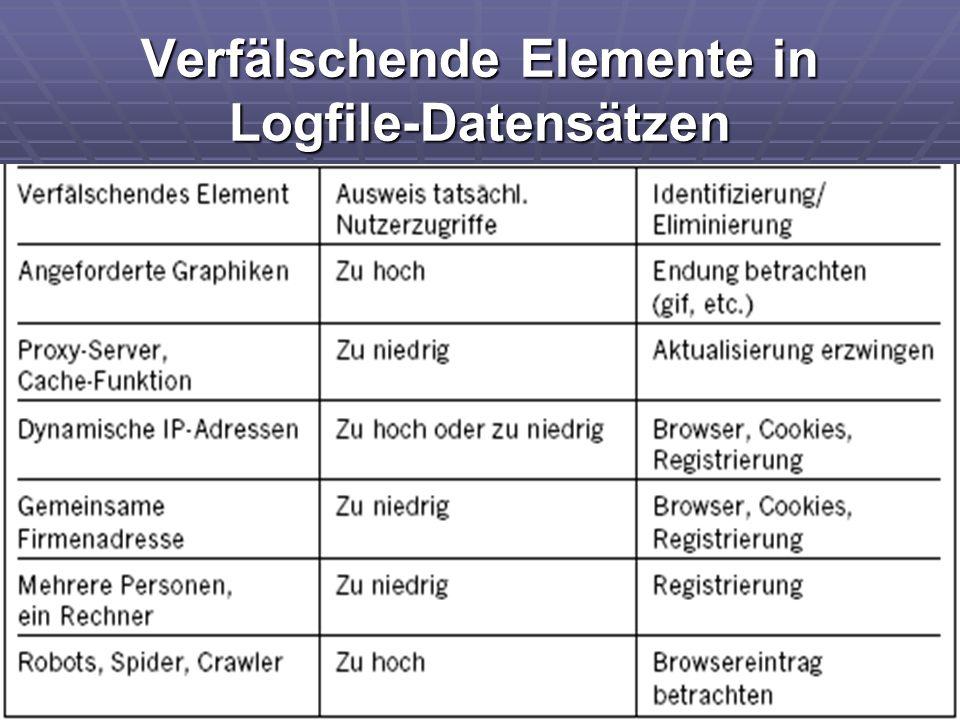 Verfälschende Elemente in Logfile-Datensätzen