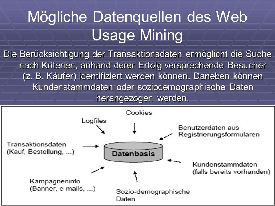 Mögliche Datenquellen des Web Usage Mining
