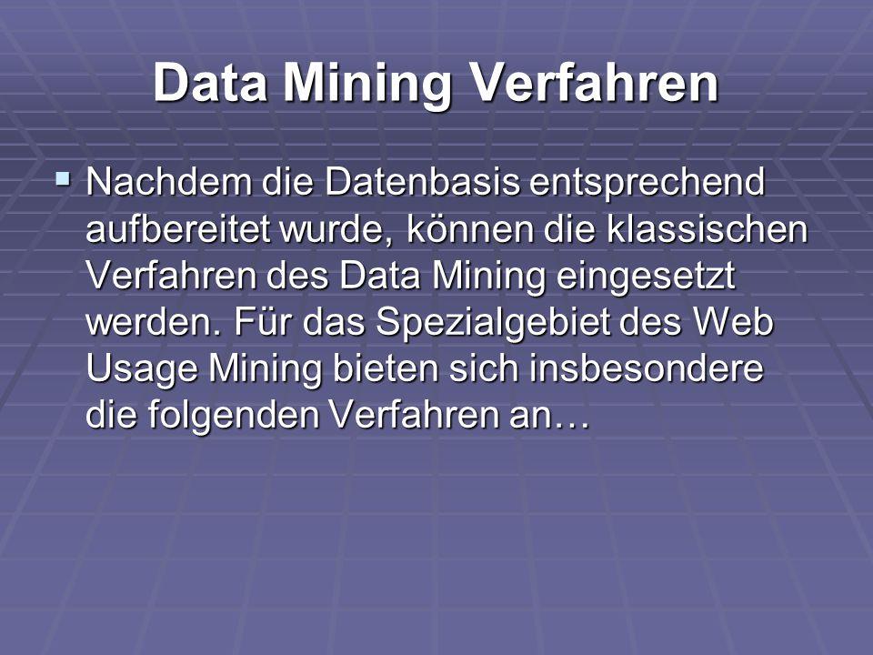 Data Mining Verfahren