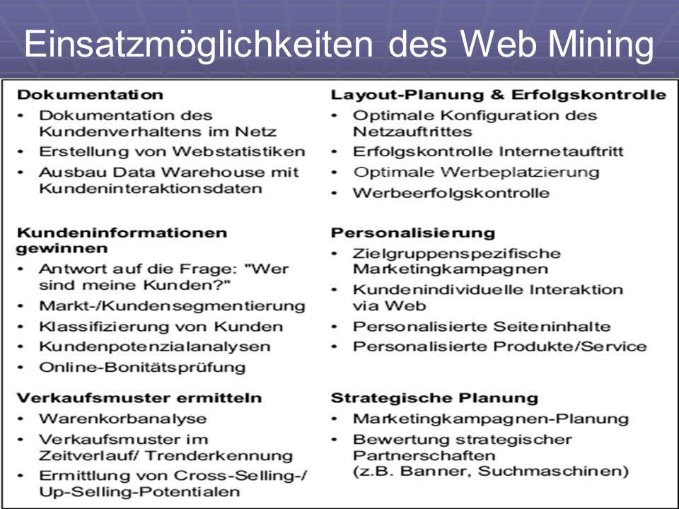 Einsatzmöglichkeiten des Web Mining