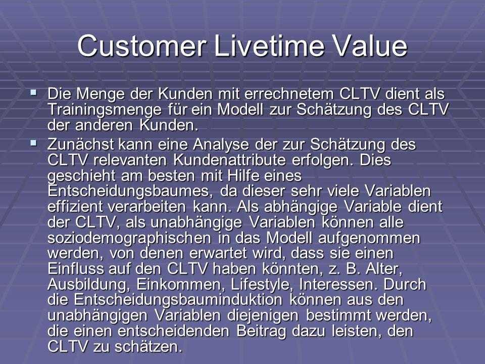 Customer Livetime Value