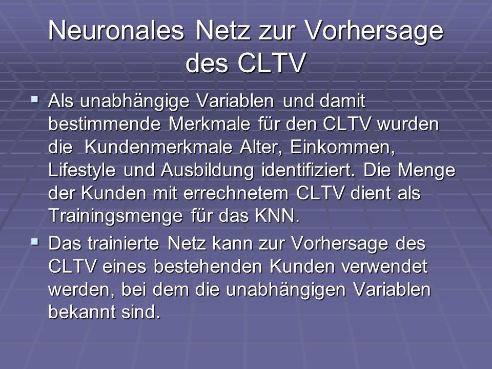 Neuronales Netz zur Vorhersage des CLTV