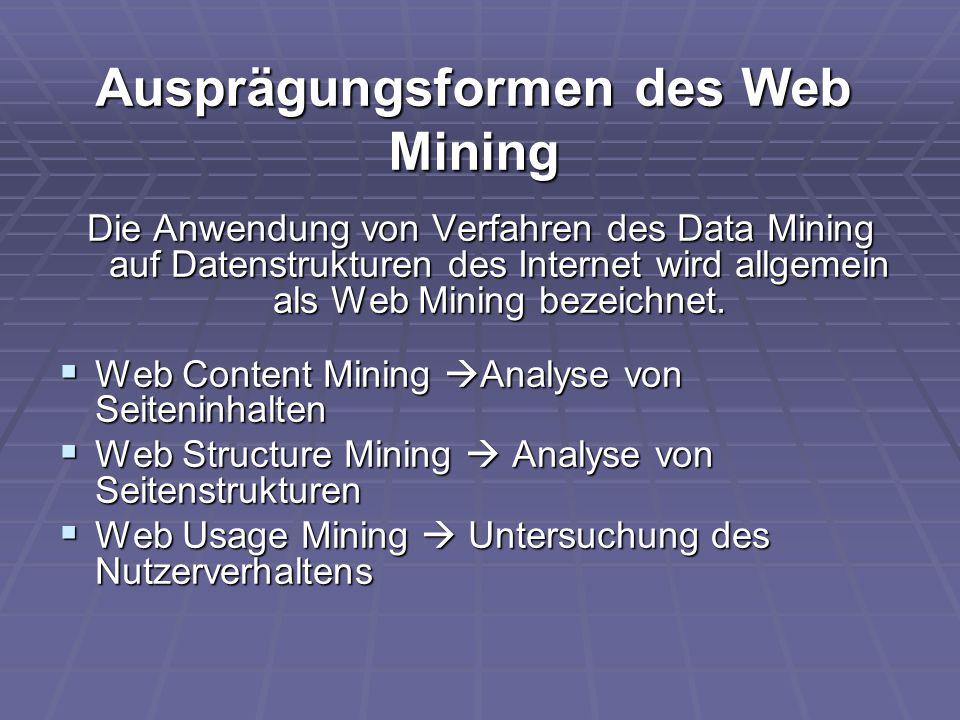 Ausprägungsformen des Web Mining