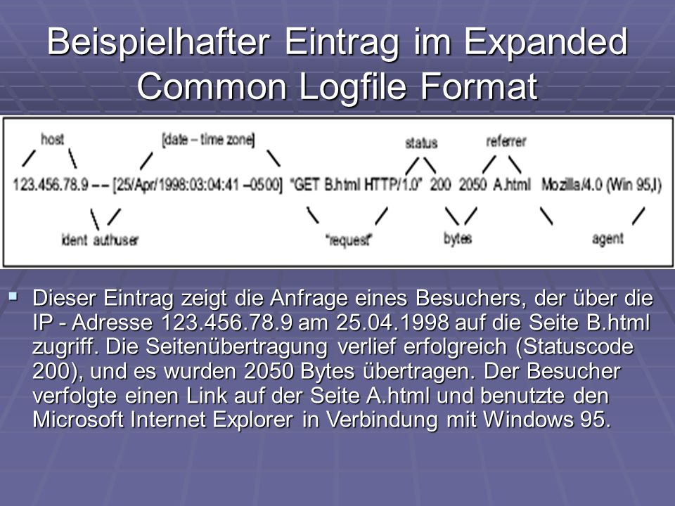 Beispielhafter Eintrag im Expanded Common Logfile Format