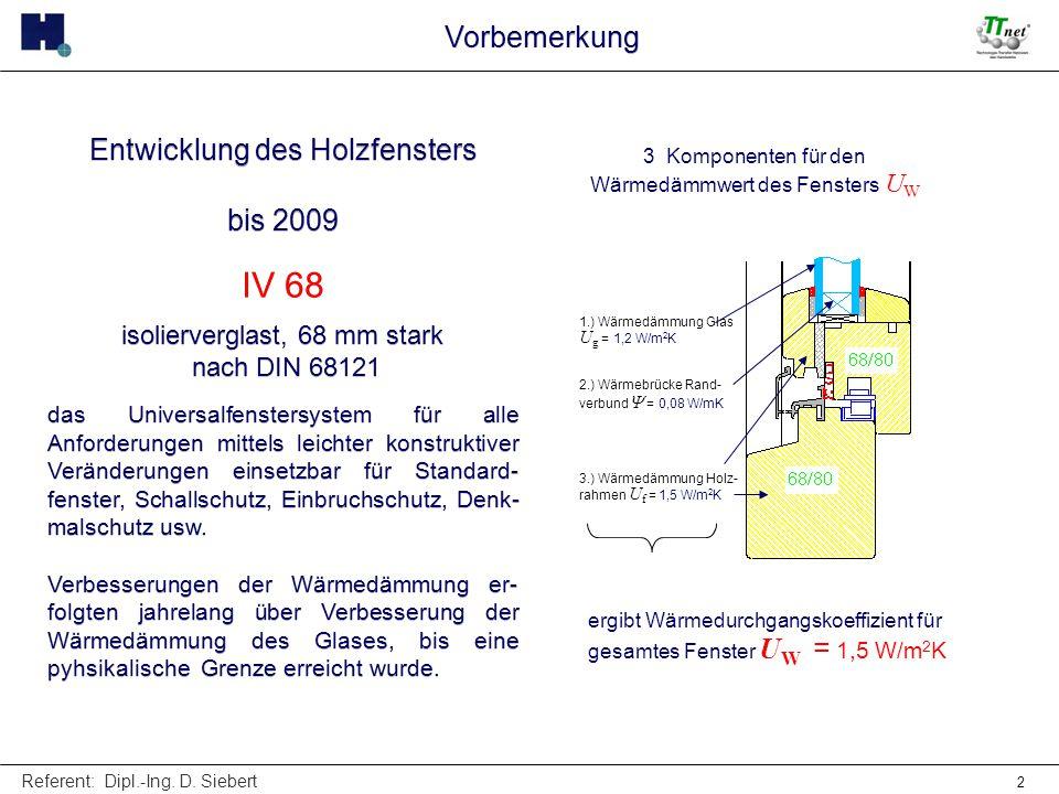 IV 68 Vorbemerkung Entwicklung des Holzfensters bis 2009