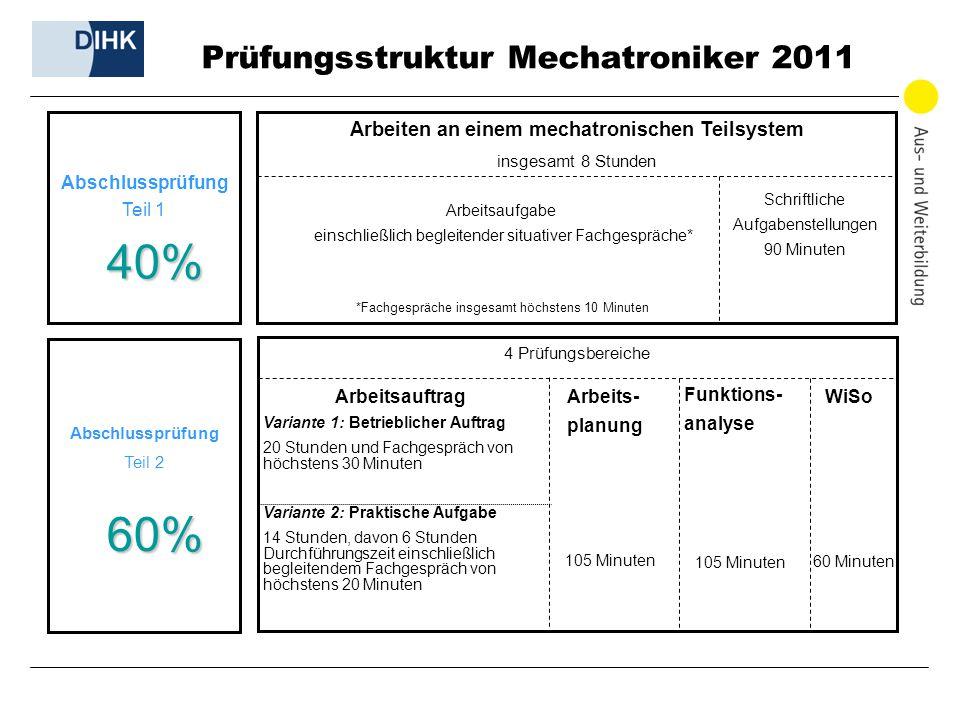 Prüfungsstruktur Mechatroniker 2011