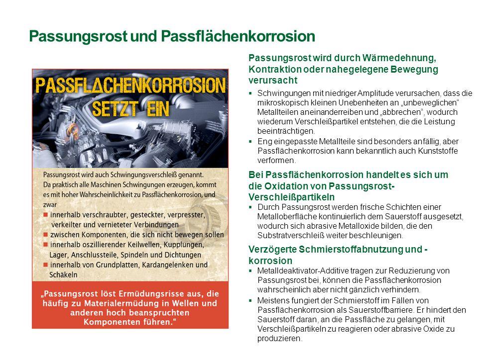 Passungsrost und Passflächenkorrosion