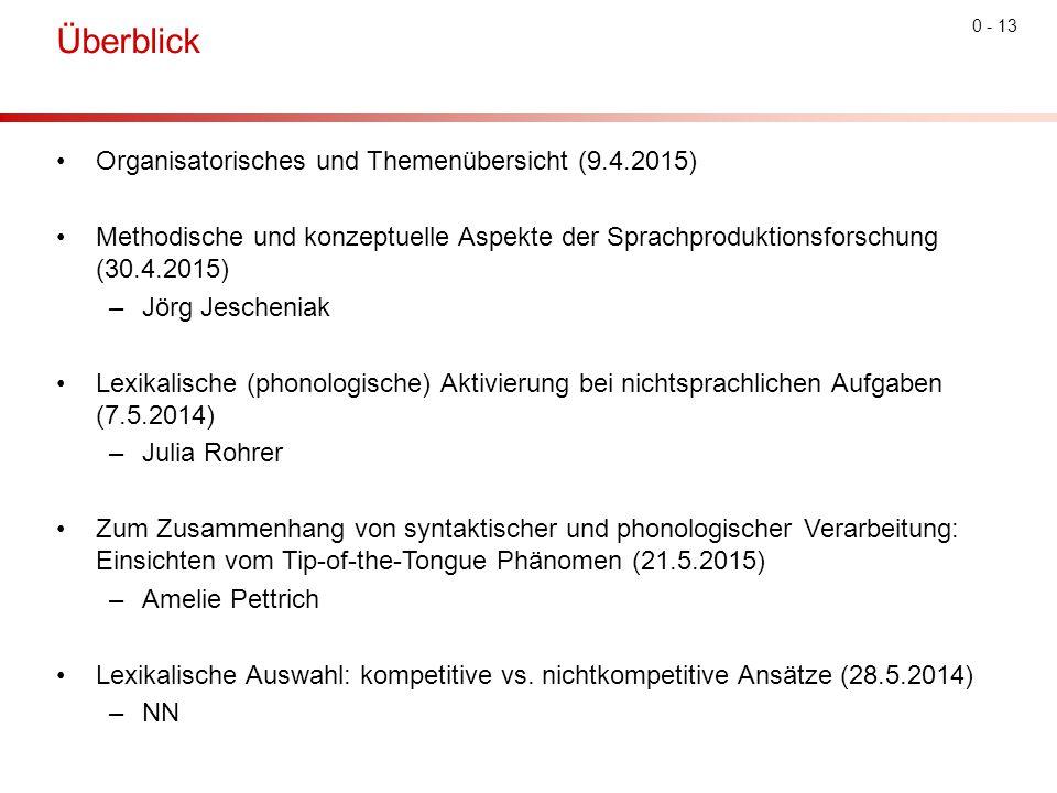 Überblick Organisatorisches und Themenübersicht (9.4.2015)