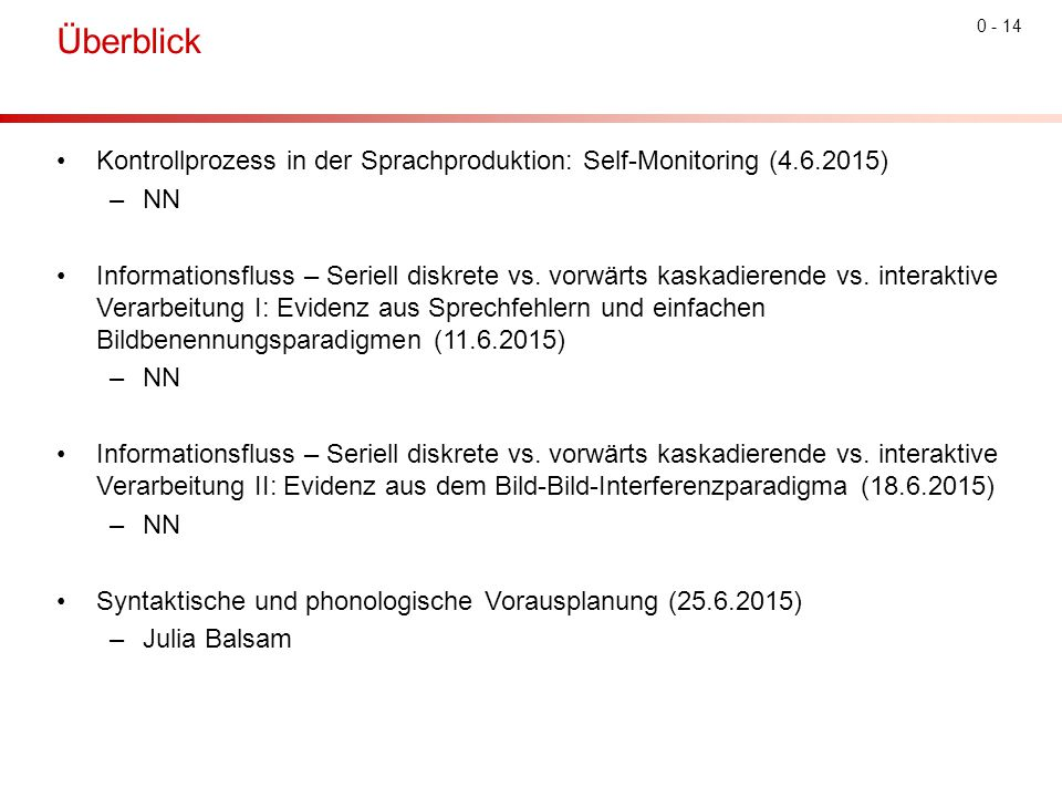 Überblick Kontrollprozess in der Sprachproduktion: Self-Monitoring ( ) NN.