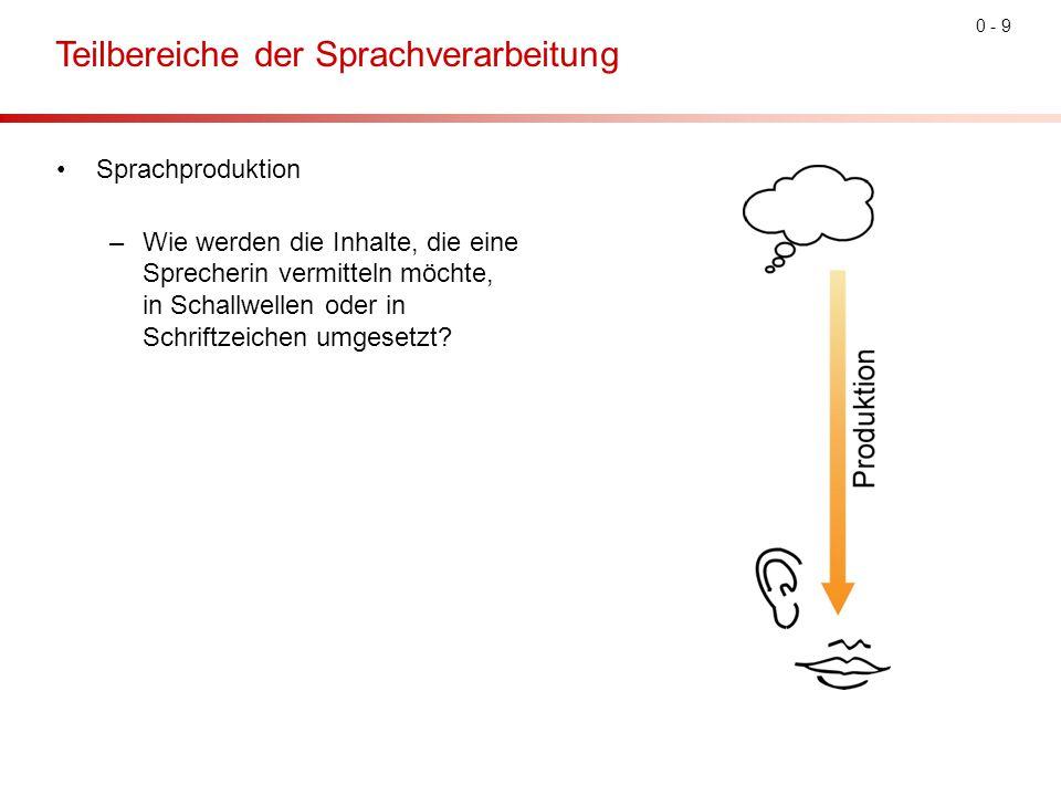 Teilbereiche der Sprachverarbeitung