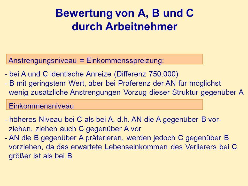Bewertung von A, B und C durch Arbeitnehmer