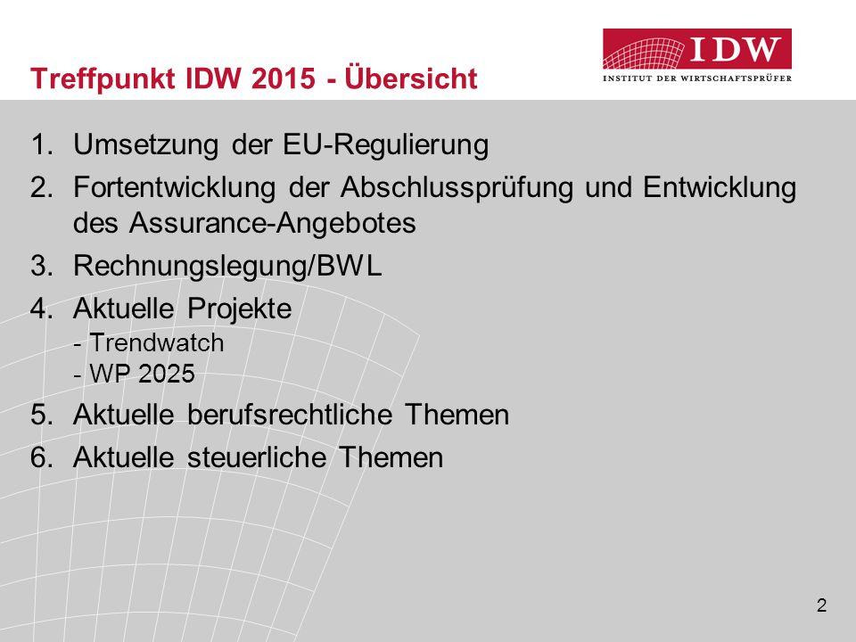 Treffpunkt IDW 2015 - Übersicht
