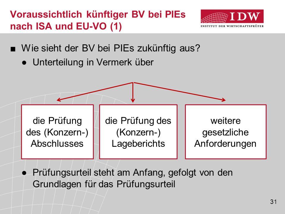 Voraussichtlich künftiger BV bei PIEs nach ISA und EU-VO (1)
