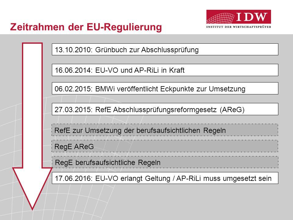 Zeitrahmen der EU-Regulierung