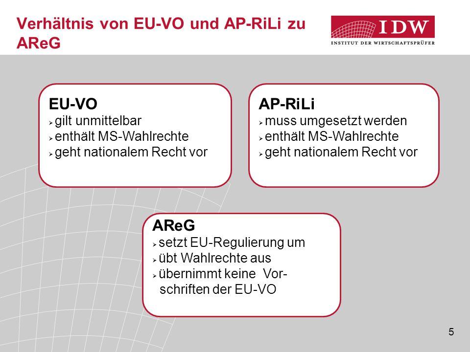 Verhältnis von EU-VO und AP-RiLi zu AReG