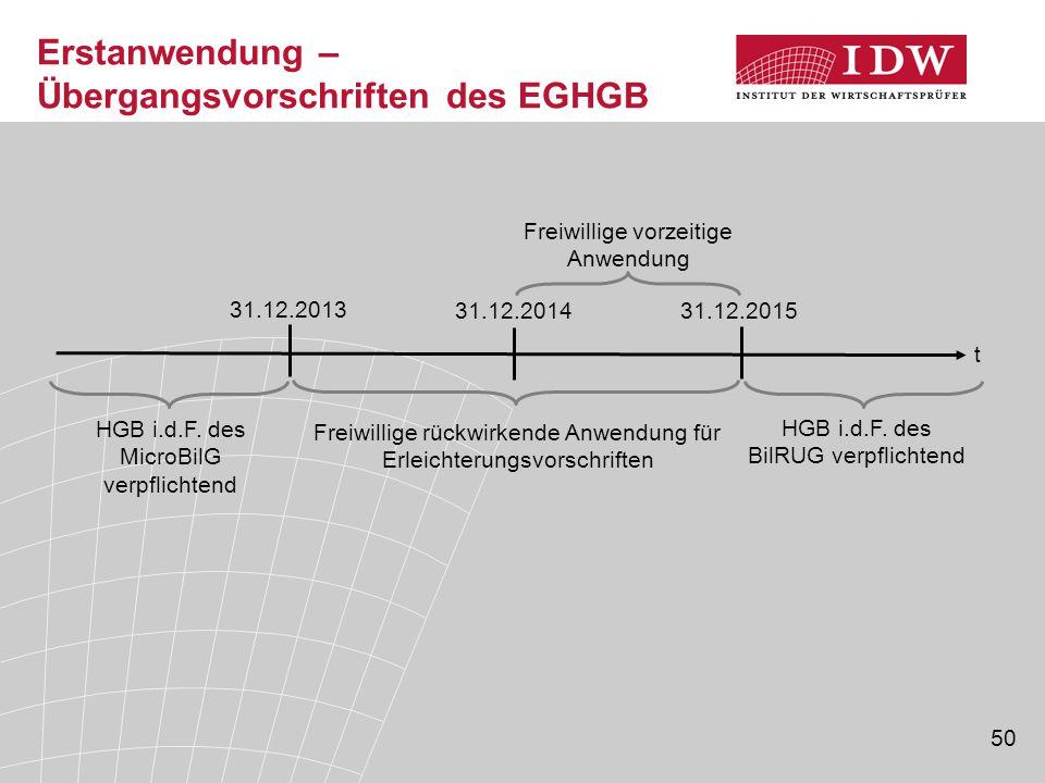 Erstanwendung – Übergangsvorschriften des EGHGB