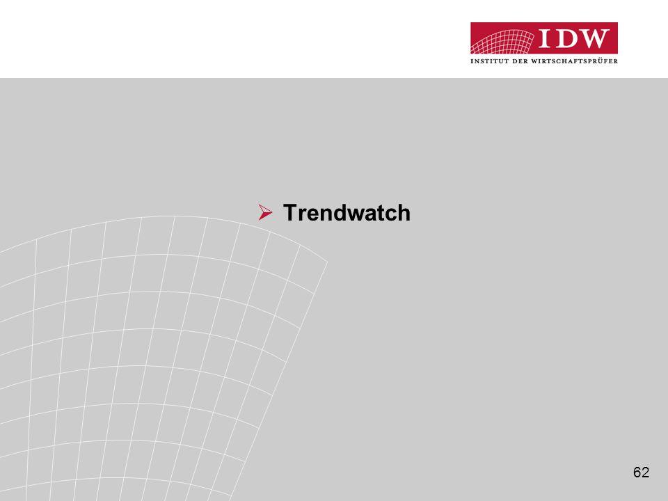 Trendwatch