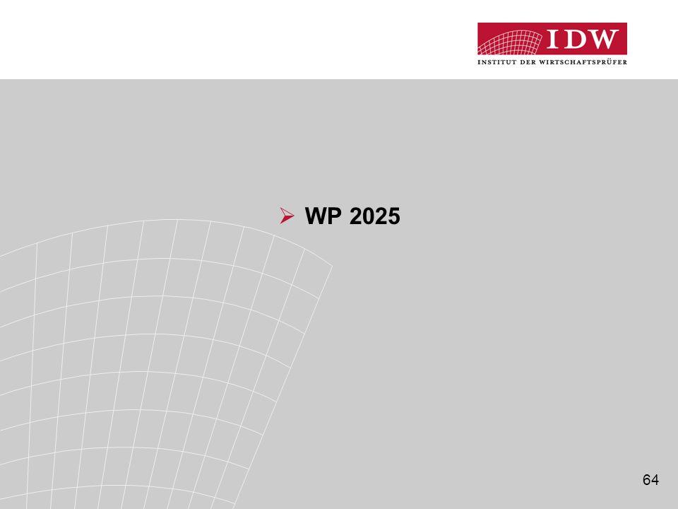 WP 2025